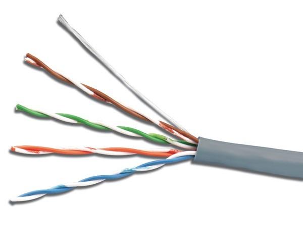 производство кабель ввгнг